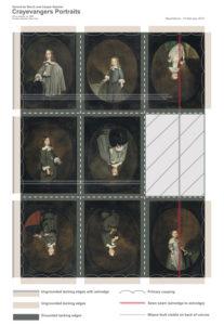 Reconstructie herkomst dragers acht portretten uit portrettenreeks van familie Craeyvanger