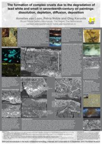 Poster analytisch onderzoek degradatie 17de -eeuwse verf (loodwit en smalt)